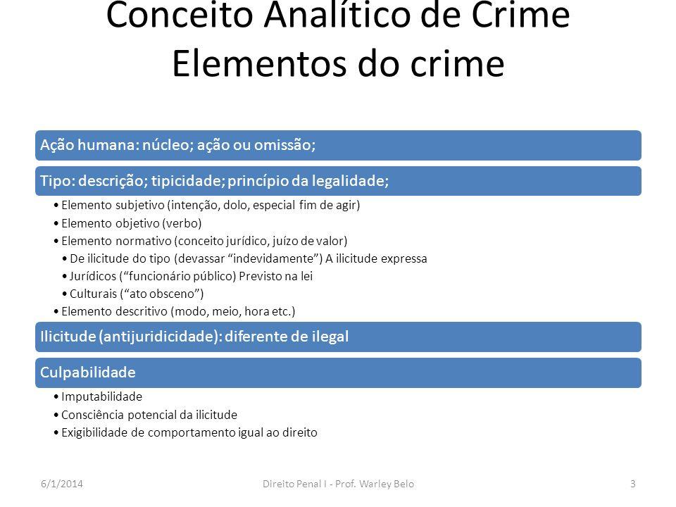 Conceito Analítico de Crime Elementos do crime Ação humana: núcleo; ação ou omissão;Tipo: descrição; tipicidade; princípio da legalidade; Elemento sub
