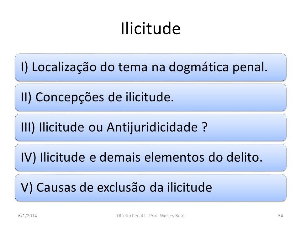Ilicitude I) Localização do tema na dogmática penal.II) Concepções de ilicitude.III) Ilicitude ou Antijuridicidade ?IV) Ilicitude e demais elementos d