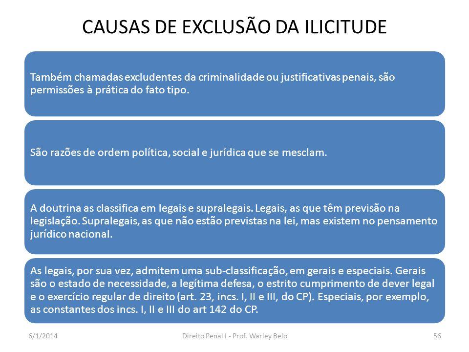 CAUSAS DE EXCLUSÃO DA ILICITUDE Também chamadas excludentes da criminalidade ou justificativas penais, são permissões à prática do fato tipo. São razõ