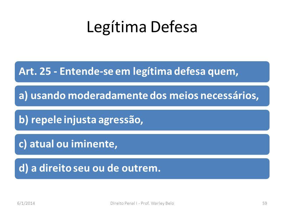Legítima Defesa Art. 25 - Entende-se em legítima defesa quem,a) usando moderadamente dos meios necessários,b) repele injusta agressão,c) atual ou imin
