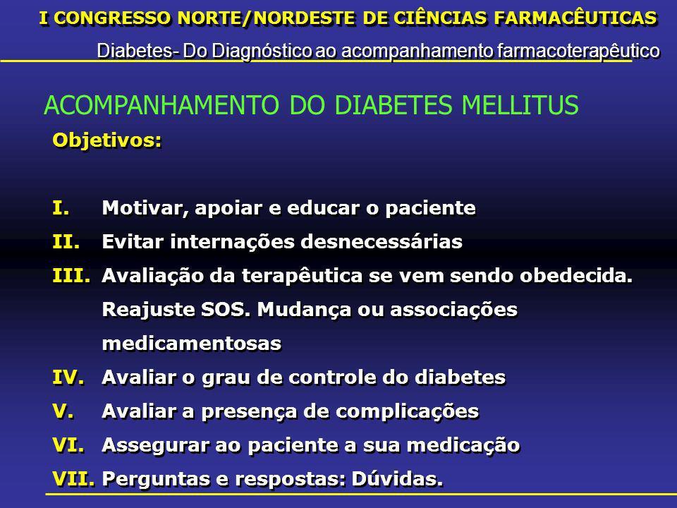 I CONGRESSO NORTE/NORDESTE DE CIÊNCIAS FARMACÊUTICAS Diabetes- Do Diagnóstico ao acompanhamento farmacoterapêutico I CONGRESSO NORTE/NORDESTE DE CIÊNCIAS FARMACÊUTICAS Diabetes- Do Diagnóstico ao acompanhamento farmacoterapêutico Objetivos: I.Motivar, apoiar e educar o paciente II.Evitar internações desnecessárias III.Avaliação da terapêutica se vem sendo obedecida.