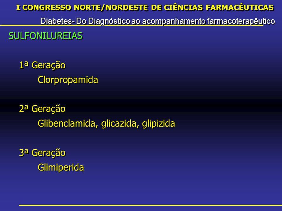 I CONGRESSO NORTE/NORDESTE DE CIÊNCIAS FARMACÊUTICAS Diabetes- Do Diagnóstico ao acompanhamento farmacoterapêutico I CONGRESSO NORTE/NORDESTE DE CIÊNCIAS FARMACÊUTICAS Diabetes- Do Diagnóstico ao acompanhamento farmacoterapêutico SULFONILUREIAS 1ª Geração Clorpropamida 2ª Geração Glibenclamida, glicazida, glipizida 3ª Geração Glimiperida SULFONILUREIAS 1ª Geração Clorpropamida 2ª Geração Glibenclamida, glicazida, glipizida 3ª Geração Glimiperida