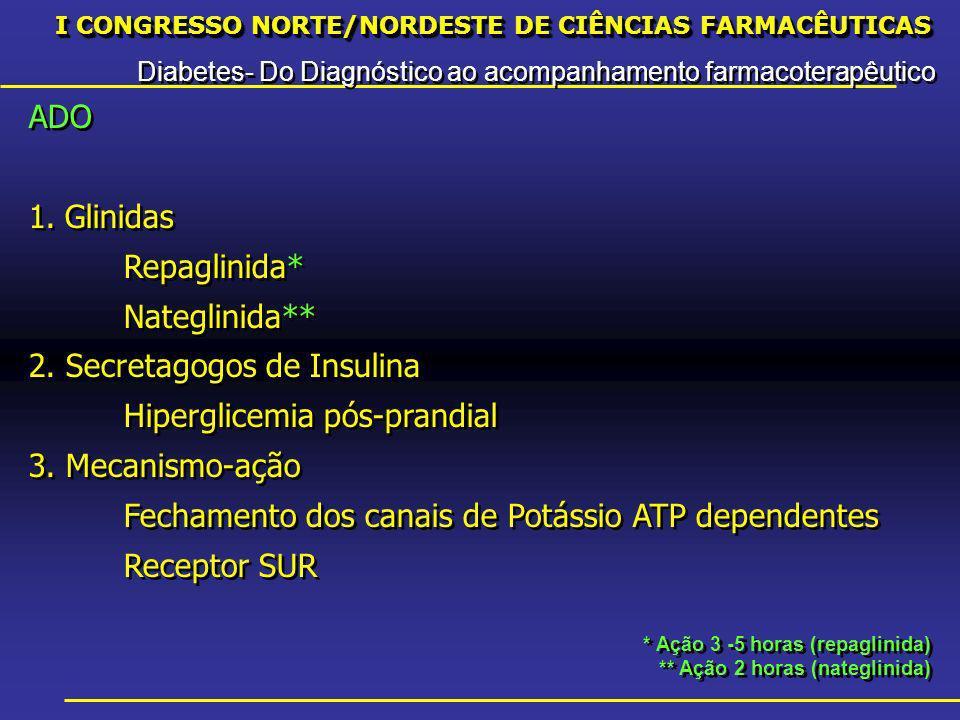 I CONGRESSO NORTE/NORDESTE DE CIÊNCIAS FARMACÊUTICAS Diabetes- Do Diagnóstico ao acompanhamento farmacoterapêutico I CONGRESSO NORTE/NORDESTE DE CIÊNCIAS FARMACÊUTICAS Diabetes- Do Diagnóstico ao acompanhamento farmacoterapêutico ADO 1.Glinidas Repaglinida* Nateglinida** 2.