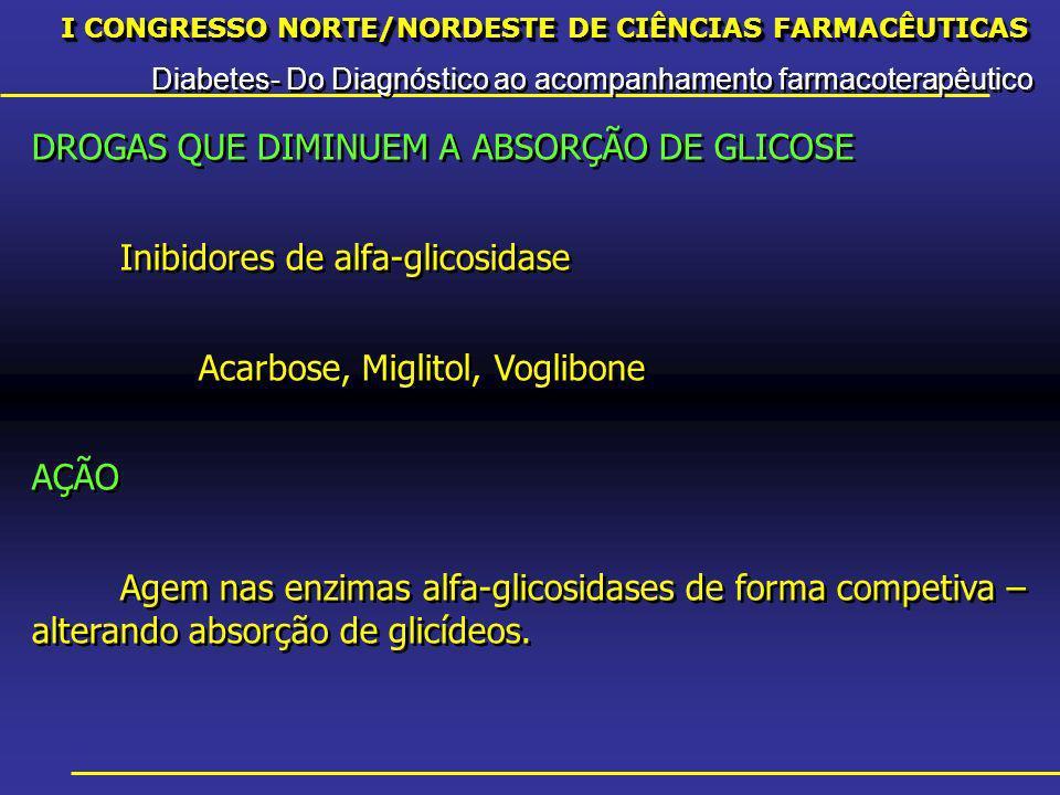 I CONGRESSO NORTE/NORDESTE DE CIÊNCIAS FARMACÊUTICAS Diabetes- Do Diagnóstico ao acompanhamento farmacoterapêutico I CONGRESSO NORTE/NORDESTE DE CIÊNCIAS FARMACÊUTICAS Diabetes- Do Diagnóstico ao acompanhamento farmacoterapêutico DROGAS QUE DIMINUEM A ABSORÇÃO DE GLICOSE Inibidores de alfa-glicosidase Acarbose, Miglitol, Voglibone AÇÃO Agem nas enzimas alfa-glicosidases de forma competiva – alterando absorção de glicídeos.