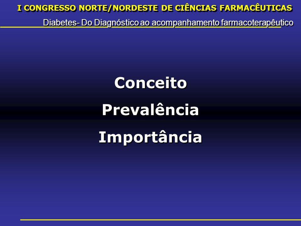 I CONGRESSO NORTE/NORDESTE DE CIÊNCIAS FARMACÊUTICAS Diabetes- Do Diagnóstico ao acompanhamento farmacoterapêutico I CONGRESSO NORTE/NORDESTE DE CIÊNCIAS FARMACÊUTICAS Diabetes- Do Diagnóstico ao acompanhamento farmacoterapêutico Conceito Prevalência Importância Conceito Prevalência Importância