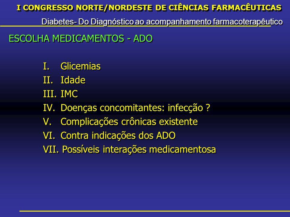 I CONGRESSO NORTE/NORDESTE DE CIÊNCIAS FARMACÊUTICAS Diabetes- Do Diagnóstico ao acompanhamento farmacoterapêutico I CONGRESSO NORTE/NORDESTE DE CIÊNCIAS FARMACÊUTICAS Diabetes- Do Diagnóstico ao acompanhamento farmacoterapêutico ESCOLHA MEDICAMENTOS - ADO I.