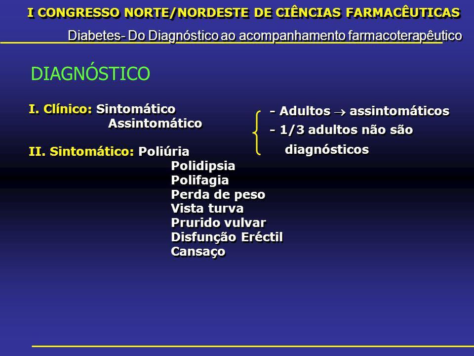 I CONGRESSO NORTE/NORDESTE DE CIÊNCIAS FARMACÊUTICAS Diabetes- Do Diagnóstico ao acompanhamento farmacoterapêutico I CONGRESSO NORTE/NORDESTE DE CIÊNCIAS FARMACÊUTICAS Diabetes- Do Diagnóstico ao acompanhamento farmacoterapêutico METAS - ADA Glicemia em jejum< 110 mg/dl Glicemia pós-prandial< 140 mg/dl Glicemia ao deitar100 – 140 mg/dl Colesterol total< 200 mg/dl Hemoglobina glicada< 7% LDL: Colesterol< 100 mg/dl HDL: Colesterol> 45 mg/dl Triglicerídeos< 150 Pressão arterial< 135/80 mmHg IMC20 – 24,9 METAS - ADA Glicemia em jejum< 110 mg/dl Glicemia pós-prandial< 140 mg/dl Glicemia ao deitar100 – 140 mg/dl Colesterol total< 200 mg/dl Hemoglobina glicada< 7% LDL: Colesterol< 100 mg/dl HDL: Colesterol> 45 mg/dl Triglicerídeos< 150 Pressão arterial< 135/80 mmHg IMC20 – 24,9