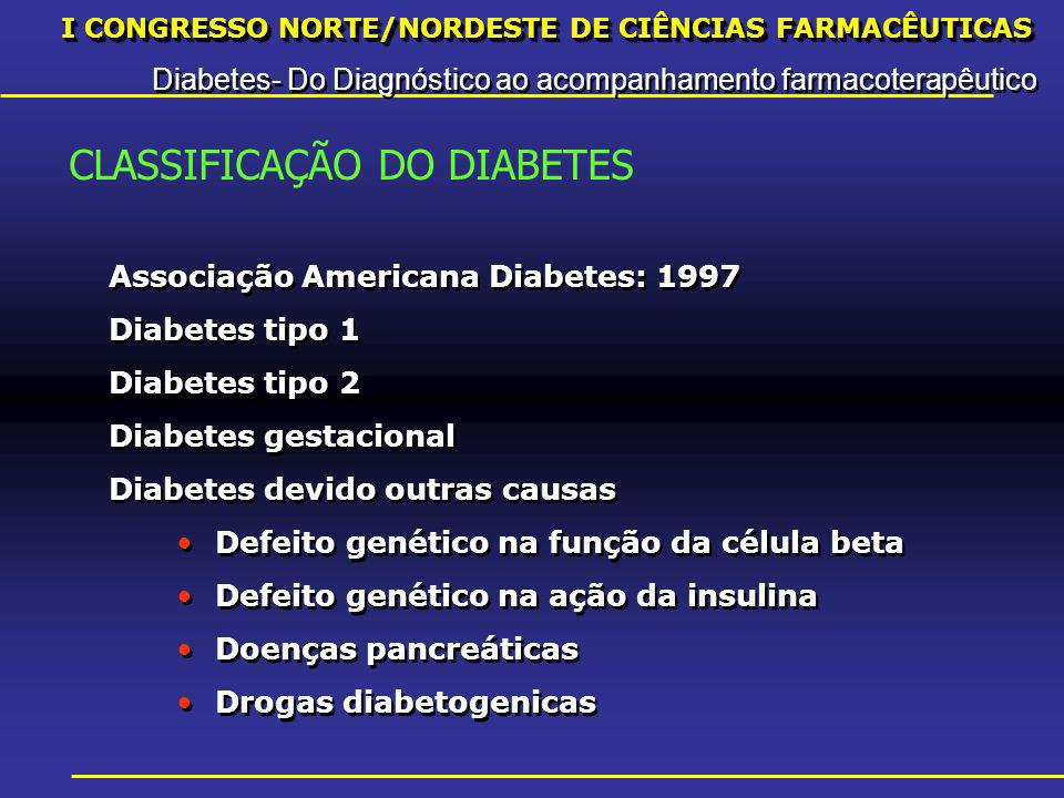 I CONGRESSO NORTE/NORDESTE DE CIÊNCIAS FARMACÊUTICAS Diabetes- Do Diagnóstico ao acompanhamento farmacoterapêutico I CONGRESSO NORTE/NORDESTE DE CIÊNCIAS FARMACÊUTICAS Diabetes- Do Diagnóstico ao acompanhamento farmacoterapêutico Associação Americana Diabetes: 1997 Diabetes tipo 1 Diabetes tipo 2 Diabetes gestacional Diabetes devido outras causas Defeito genético na função da célula beta Defeito genético na ação da insulina Doenças pancreáticas Drogas diabetogenicas Associação Americana Diabetes: 1997 Diabetes tipo 1 Diabetes tipo 2 Diabetes gestacional Diabetes devido outras causas Defeito genético na função da célula beta Defeito genético na ação da insulina Doenças pancreáticas Drogas diabetogenicas CLASSIFICAÇÃO DO DIABETES