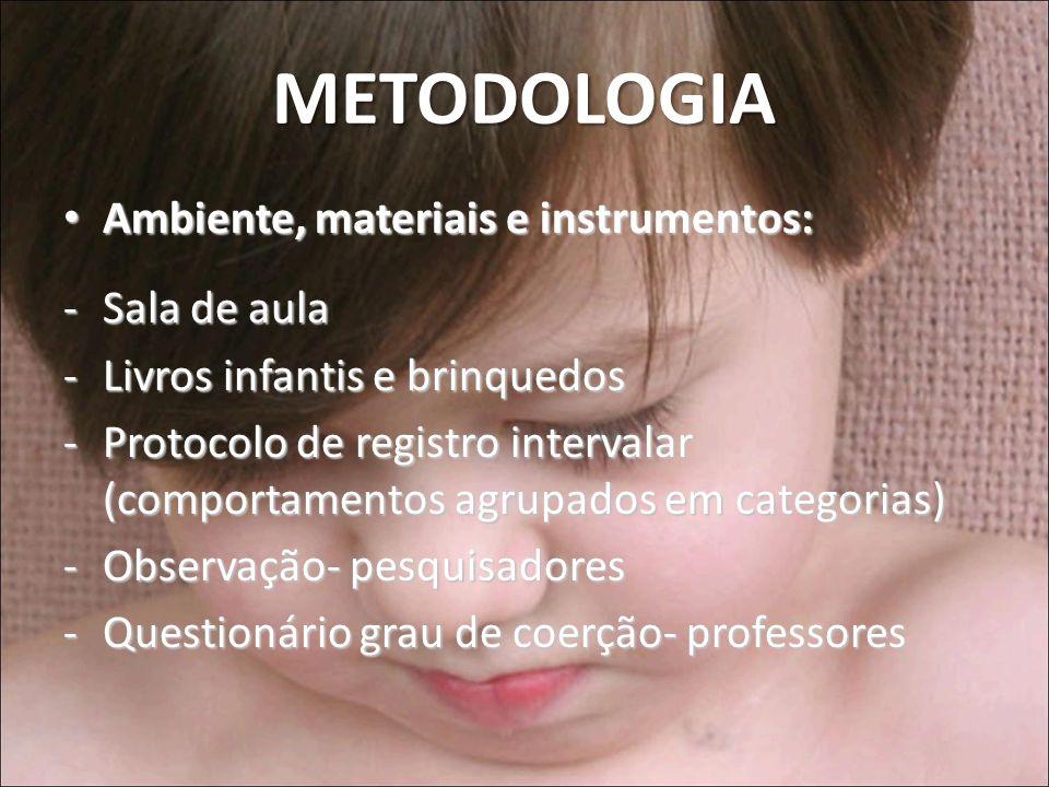 METODOLOGIA Ambiente, materiais e instrumentos: Ambiente, materiais e instrumentos: -Sala de aula -Livros infantis e brinquedos -Protocolo de registro