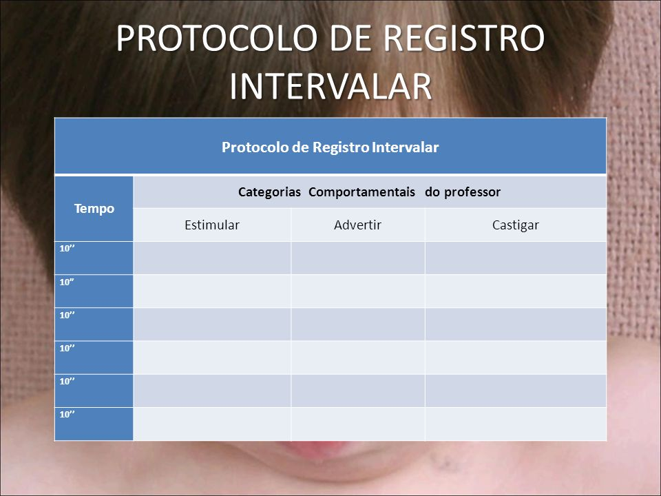 PROTOCOLO DE REGISTRO INTERVALAR Protocolo de Registro Intervalar Tempo Categorias Comportamentais do professor EstimularAdvertirCastigar 10