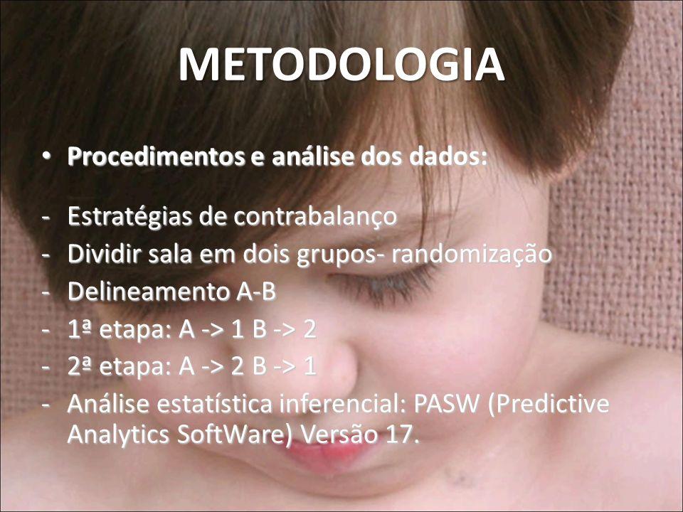 METODOLOGIA Procedimentos e análise dos dados: Procedimentos e análise dos dados: -Estratégias de contrabalanço -Dividir sala em dois grupos- randomiz