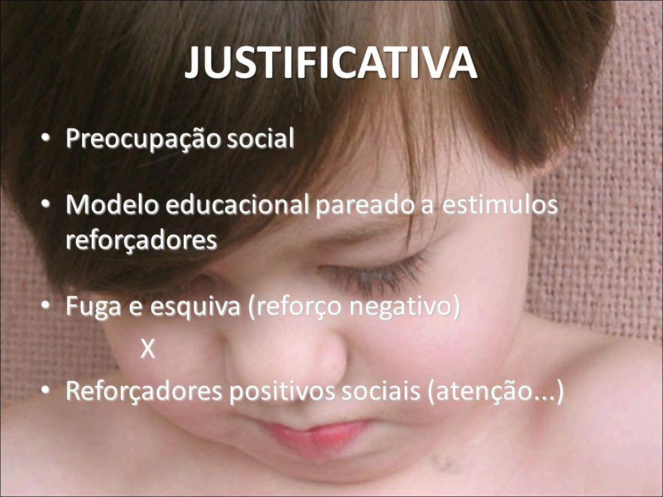 JUSTIFICATIVA Preocupação social Preocupação social Modelo educacional pareado a estimulos reforçadores Modelo educacional pareado a estimulos reforça