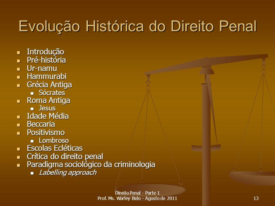 Evolução Histórica do Direito Penal Introdução Introdução Pré-história Pré-história Ur-namu Ur-namu Hammurabi Hammurabi Grécia Antiga Grécia Antiga Só