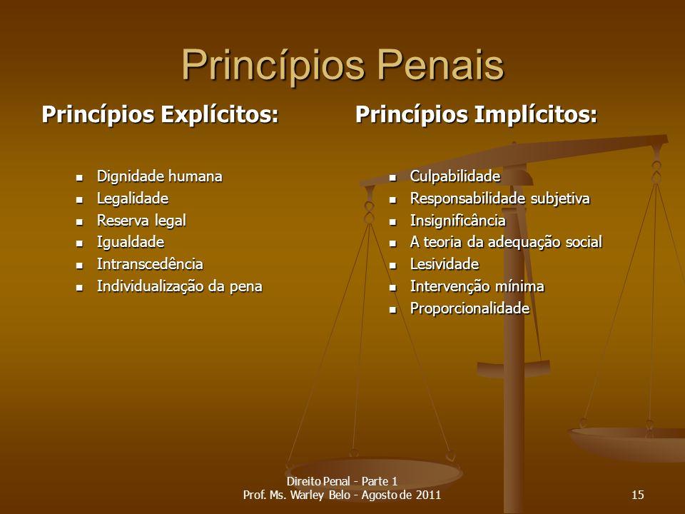 Princípios Penais Princípios Explícitos: Dignidade humana Legalidade Reserva legal Igualdade Intranscedência Individualização da pena Princípios Implí