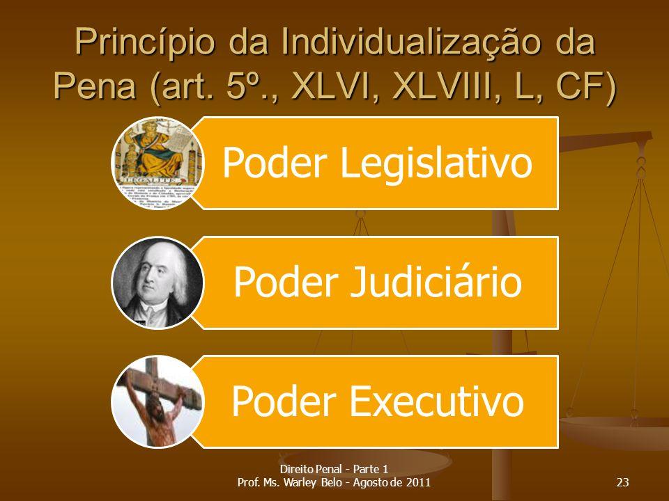 Princípio da Individualização da Pena (art. 5º., XLVI, XLVIII, L, CF) Poder Legislativo Poder Judiciário Poder Executivo 23 Direito Penal - Parte 1 Pr
