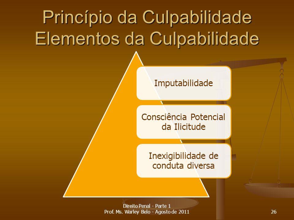 Princípio da Culpabilidade Elementos da Culpabilidade Imputabilidade Consciência Potencial da Ilicitude Inexigibilidade de conduta diversa 26 Direito