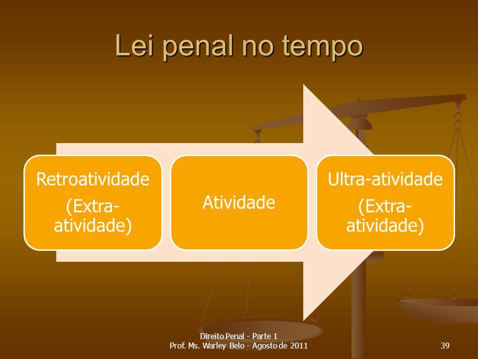 Lei penal no tempo Retroatividade (Extra- atividade) Atividade Ultra-atividade (Extra- atividade) 39 Direito Penal - Parte 1 Prof. Ms. Warley Belo - A