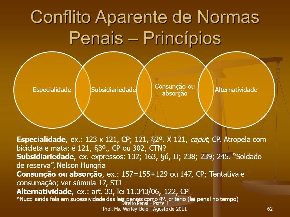 Conflito Aparente de Normas Penais – Princípios EspecialidadeSubsidiariedade Consunção ou absorção Alternatividade Especialidade, ex.: 123 x 121, CP;