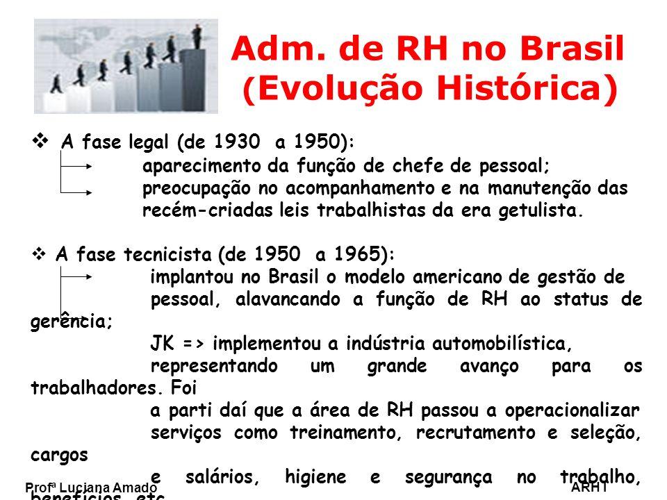 Profª Luciana Amado ARH I Adm. de RH no Brasil ( Evolução Histórica) A fase legal (de 1930 a 1950): aparecimento da função de chefe de pessoal; preocu