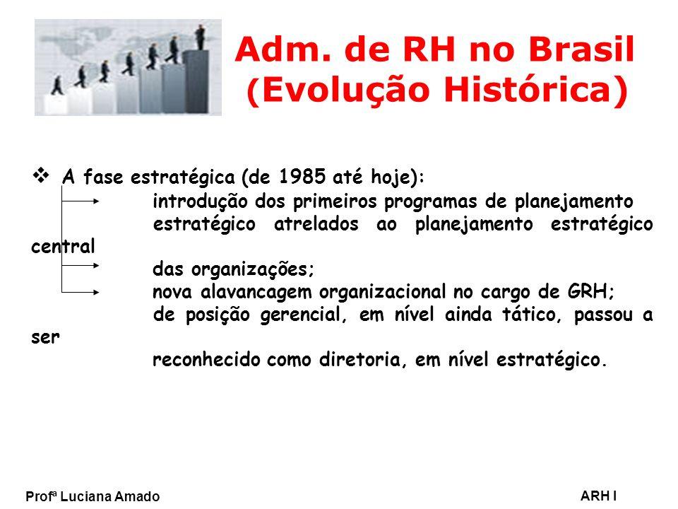Profª Luciana Amado ARH I Adm. de RH no Brasil ( Evolução Histórica) A fase estratégica (de 1985 até hoje): introdução dos primeiros programas de plan
