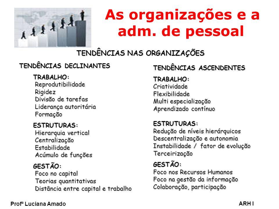Profª Luciana Amado ARH I As organizações e a adm. de pessoal TENDÊNCIAS DECLINANTES TRABALHO: Reprodutibilidade Reprodutibilidade Rigidez Rigidez Div