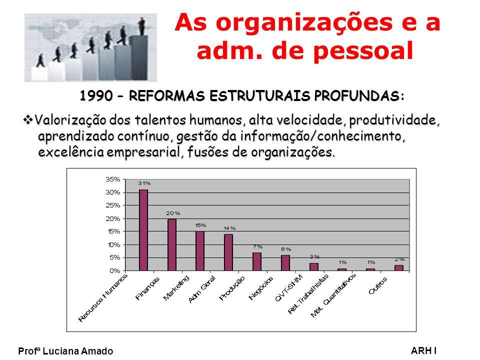Profª Luciana Amado ARH I As organizações e a adm. de pessoal 1990 – REFORMAS ESTRUTURAIS PROFUNDAS: Valorização dos talentos humanos, alta velocidade