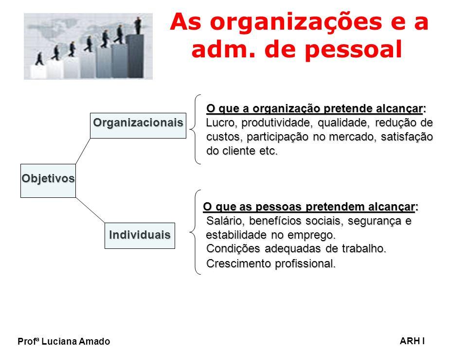 Profª Luciana Amado ARH I As organizações e a adm. de pessoal O que a organização pretende alcançar: Organizacionais Lucro, produtividade, qualidade,