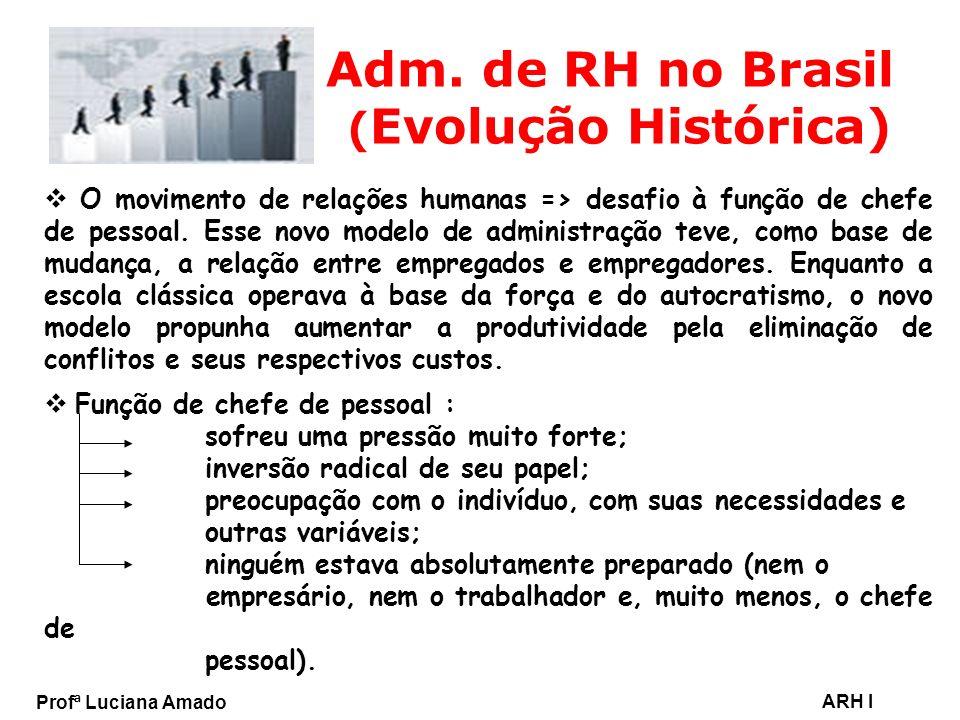 Profª Luciana Amado ARH I Adm. de RH no Brasil ( Evolução Histórica) O movimento de relações humanas => desafio à função de chefe de pessoal. Esse nov