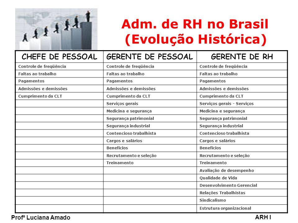 Profª Luciana Amado ARH I Adm. de RH no Brasil (Evolução Histórica) CHEFE DE PESSOALGERENTE DE PESSOALGERENTE DE RH Controle de freqüência Faltas ao t