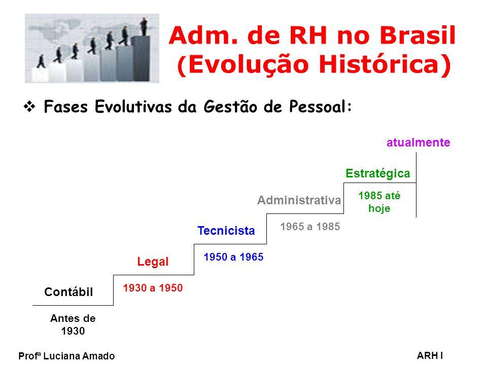 Profª Luciana Amado ARH I Adm. de RH no Brasil ( Evolução Histórica) Fases Evolutivas da Gestão de Pessoal: Contábil Legal Tecnicista Administrativa E