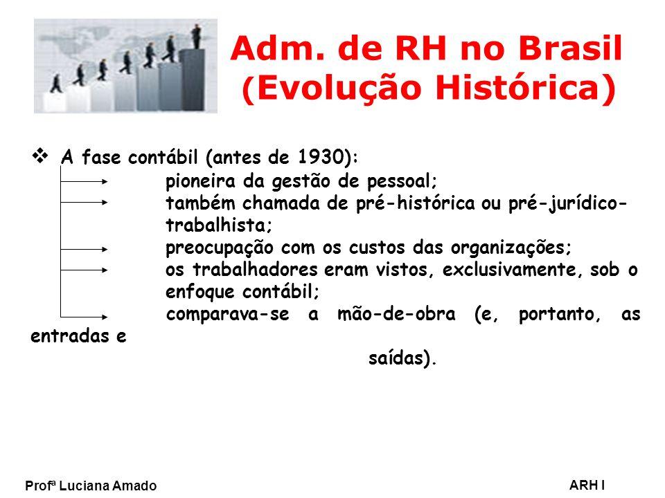 Profª Luciana Amado ARH I Adm. de RH no Brasil ( Evolução Histórica) A fase contábil (antes de 1930): pioneira da gestão de pessoal; também chamada de