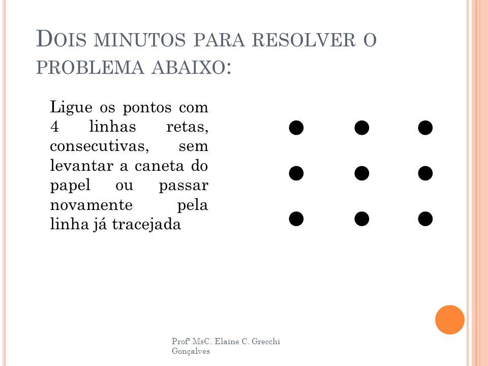 D OIS MINUTOS PARA RESOLVER O PROBLEMA ABAIXO : Ligue os pontos com 4 linhas retas, consecutivas, sem levantar a caneta do papel ou passar novamente p
