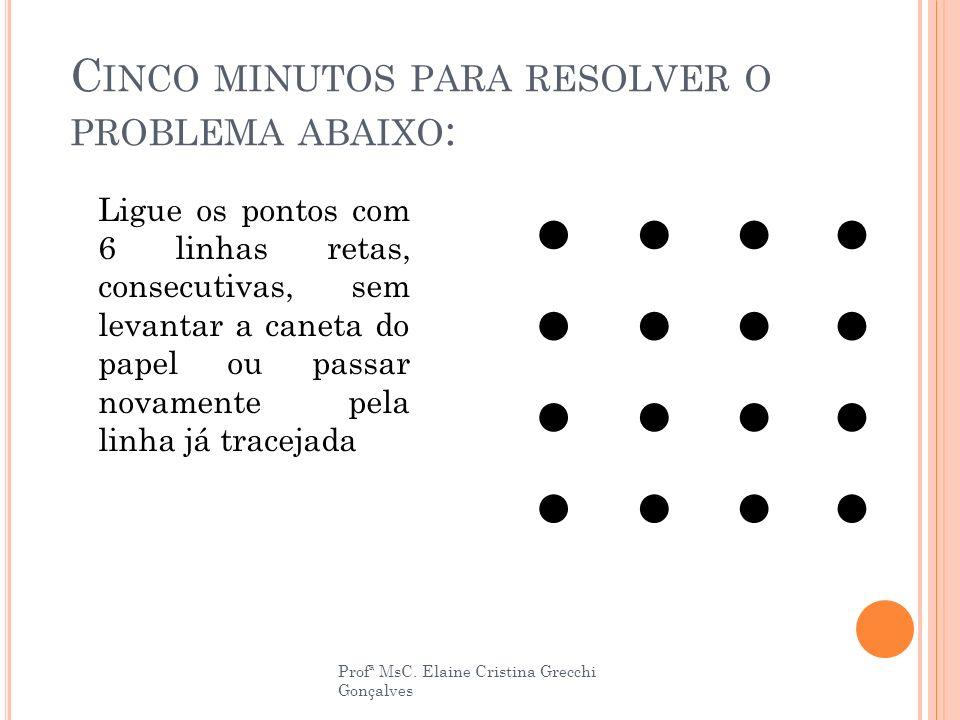 C INCO MINUTOS PARA RESOLVER O PROBLEMA ABAIXO : Ligue os pontos com 6 linhas retas, consecutivas, sem levantar a caneta do papel ou passar novamente