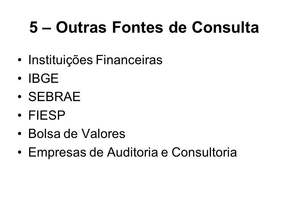 5 – Outras Fontes de Consulta Instituições Financeiras IBGE SEBRAE FIESP Bolsa de Valores Empresas de Auditoria e Consultoria