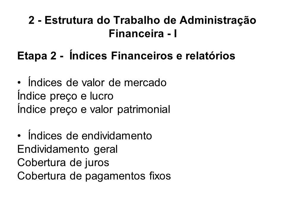 2 - Estrutura do Trabalho de Administração Financeira - I Etapa 3 – Relatório final Parecer da empresa pesquisada neste trabalho Análise Horizontal Análise Vertical Índices Financeiros Considerações finais recomendações