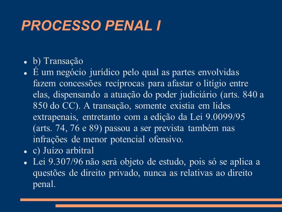 PROCESSO PENAL I b) Transação É um negócio jurídico pelo qual as partes envolvidas fazem concessões recíprocas para afastar o litígio entre elas, dispensando a atuação do poder judiciário (arts.