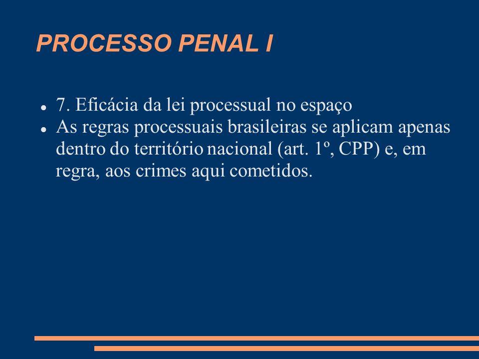 PROCESSO PENAL I 7. Eficácia da lei processual no espaço As regras processuais brasileiras se aplicam apenas dentro do território nacional (art. 1º, C