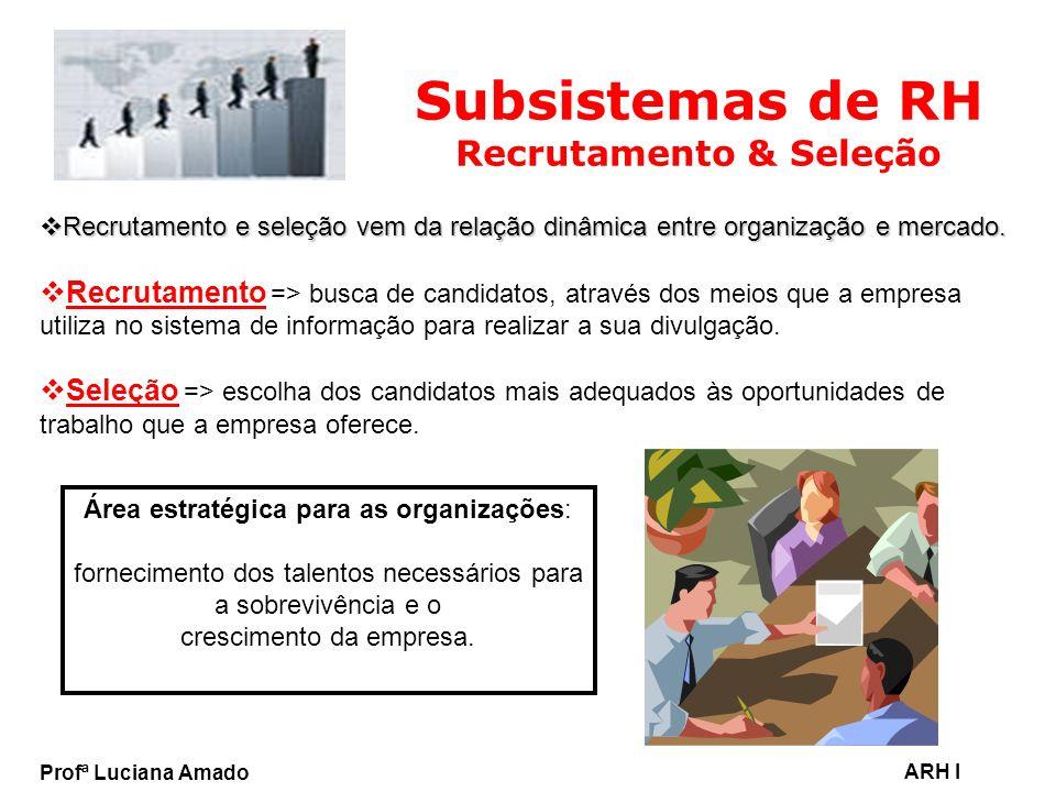 Profª Luciana Amado ARH I Subsistemas de RH Recrutamento & Seleção Recrutamento e seleção vem da relação dinâmica entre organização e mercado. Recruta