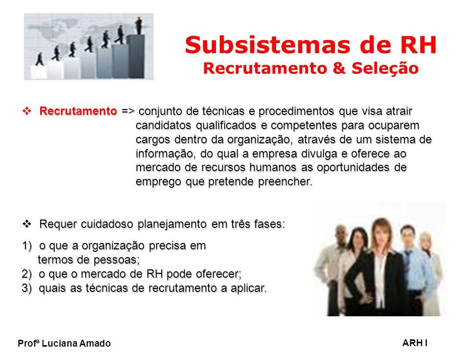 Profª Luciana Amado ARH I Subsistemas de RH Recrutamento & Seleção Recrutamento => conjunto de técnicas e procedimentos que visa atrair Recrutamento =
