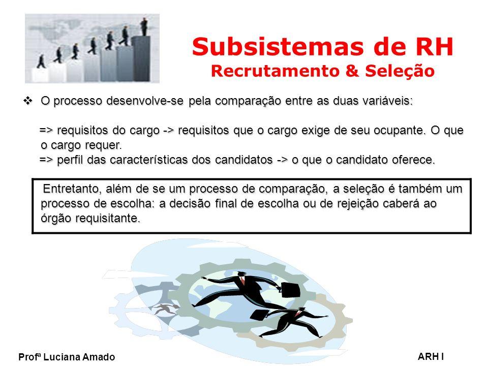 Profª Luciana Amado ARH I Subsistemas de RH Recrutamento & Seleção O processo desenvolve-se pela comparação entre as duas variáveis: O processo desenv