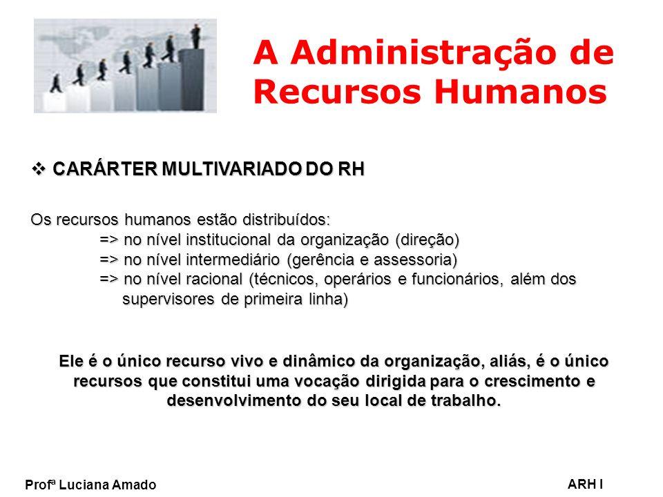 Profª Luciana Amado ARH I A Administração de Recursos Humanos CARÁRTER MULTIVARIADO DO RH CARÁRTER MULTIVARIADO DO RH Os recursos humanos estão distri