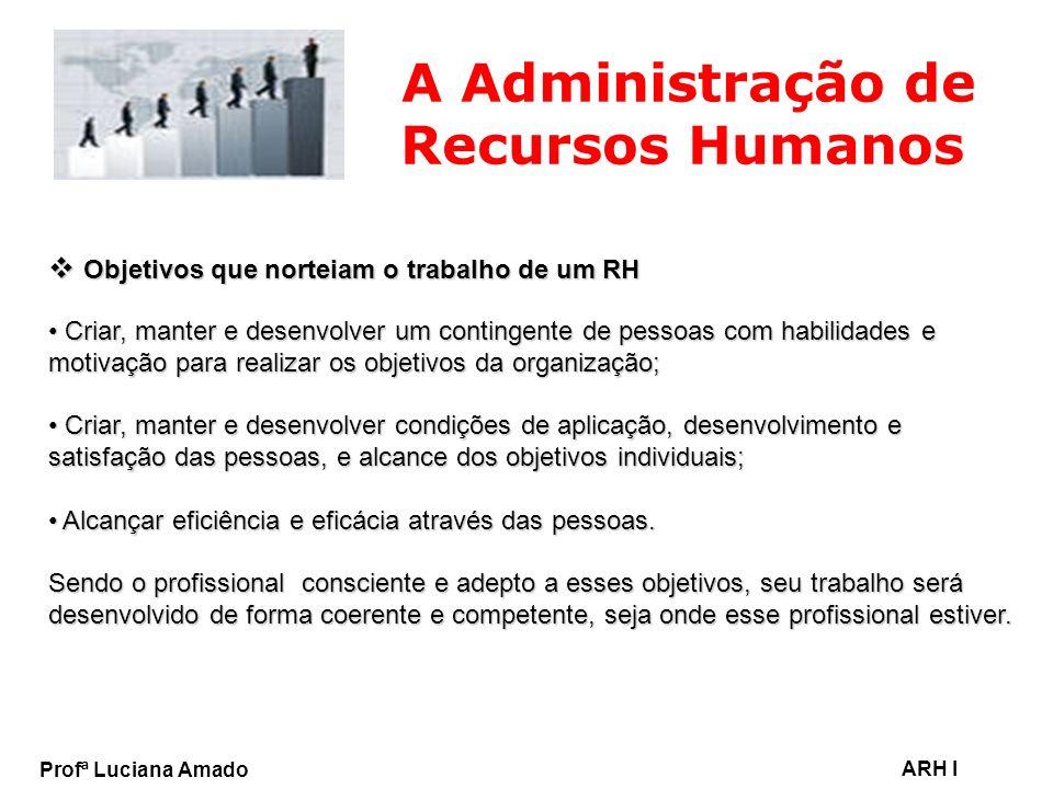 Profª Luciana Amado ARH I A Administração de Recursos Humanos Objetivos que norteiam o trabalho de um RH Objetivos que norteiam o trabalho de um RH Cr