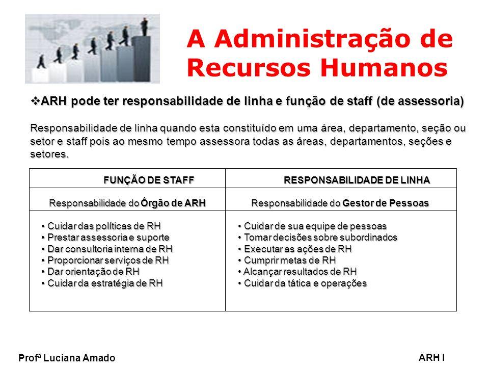 Profª Luciana Amado ARH I A Administração de Recursos Humanos FUNÇÃO DE STAFF FUNÇÃO DE STAFF Responsabilidade do Órgão de ARH Responsabilidade do Órg