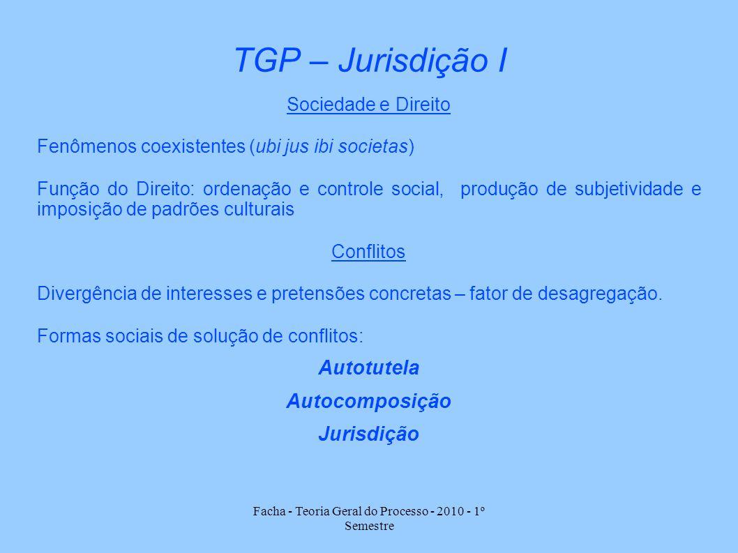 Facha - Teoria Geral do Processo - 2010 - 1º Semestre TGP – Jurisdição I Sociedade e Direito Fenômenos coexistentes (ubi jus ibi societas) Função do D
