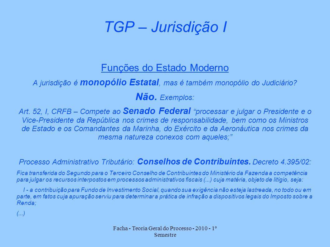 Facha - Teoria Geral do Processo - 2010 - 1º Semestre TGP – Jurisdição I Funções do Estado Moderno A jurisdição é monopólio Estatal, mas é também mono