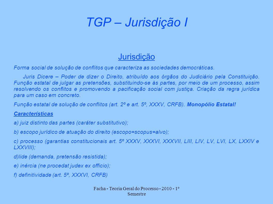 Facha - Teoria Geral do Processo - 2010 - 1º Semestre TGP – Jurisdição I Jurisdição Forma social de solução de conflitos que caracteriza as sociedades