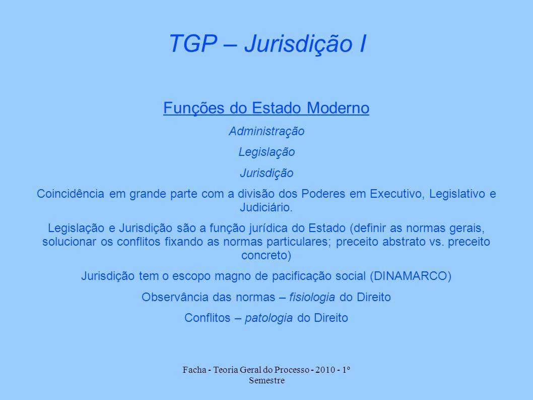 Facha - Teoria Geral do Processo - 2010 - 1º Semestre TGP – Jurisdição I Funções do Estado Moderno Administração Legislação Jurisdição Coincidência em