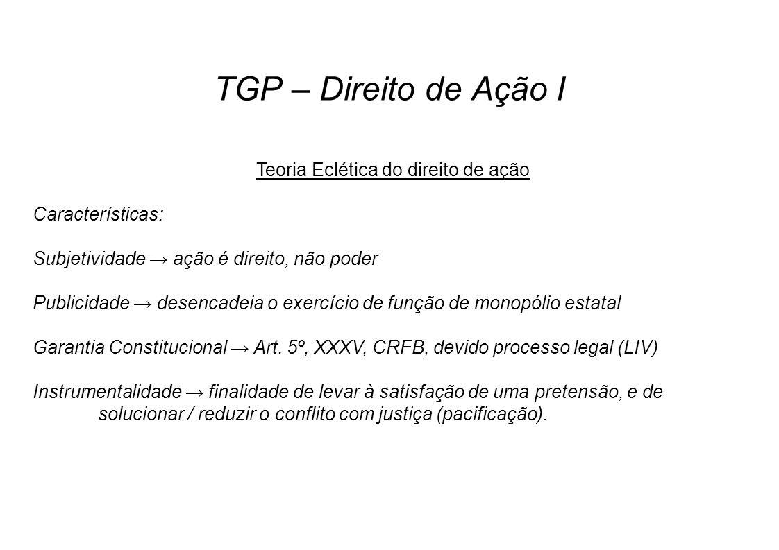 TGP – Direito de Ação I Teoria Eclética do direito de ação Características: Subjetividade ação é direito, não poder Publicidade desencadeia o exercíci
