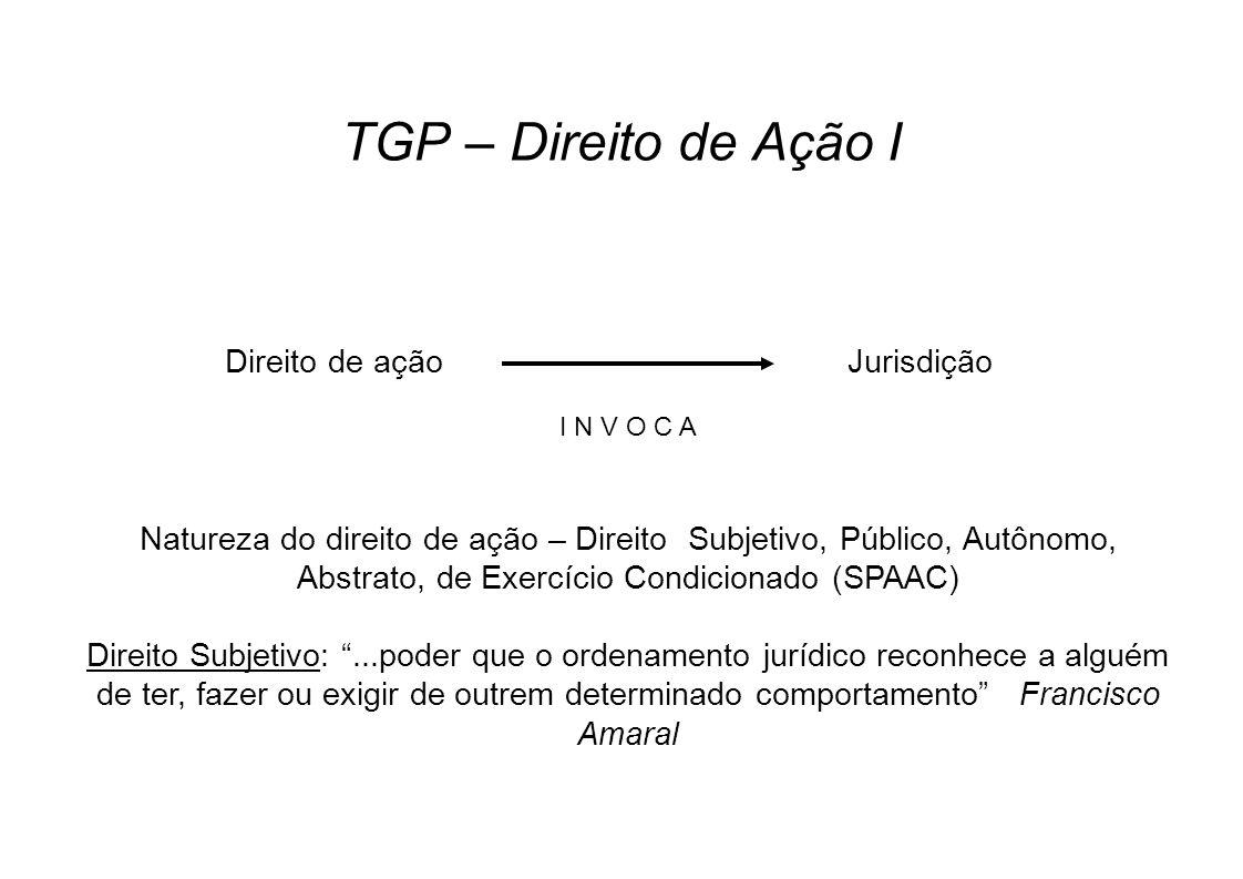 TGP – Direito de Ação I Direito de ação I N V O C A Jurisdição Natureza do direito de ação – Direito Subjetivo, Público, Autônomo, Abstrato, de Exercí