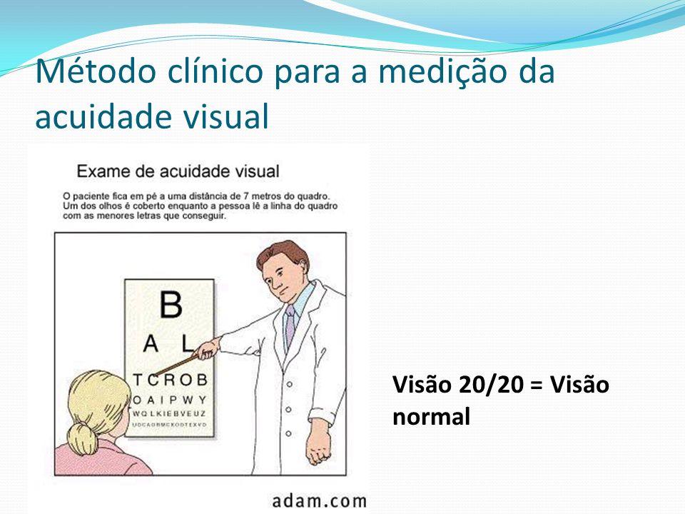 Método clínico para a medição da acuidade visual Visão 20/20 = Visão normal